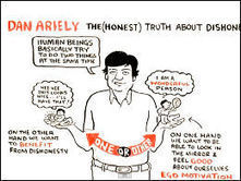 The (Honest) Truth About Dishonesty | cognition | Scoop.it