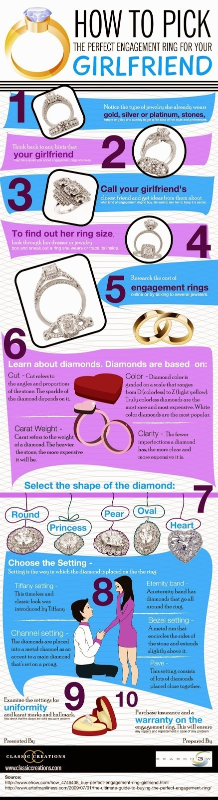 How To Pick The Perfect Engagement Ring For Your Girlfrien | Shopping Jewelry | Scoop.it