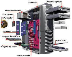 Una Computadora por dentro | Nticx 12' | Scoop.it