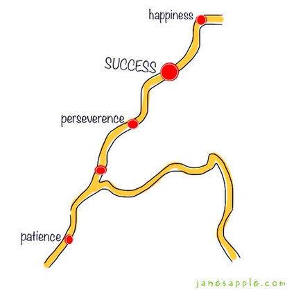 Success is Subjective | Jane' s Apple | Sell Handmade Online | Scoop.it