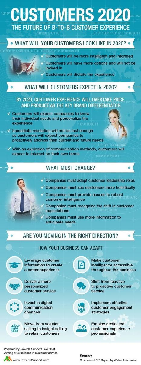 Customers 2020: The Future of B-to-B Customer Experience (Infographic) - DevOps Infographics Resource Center | Digital marketing and user experience | Scoop.it