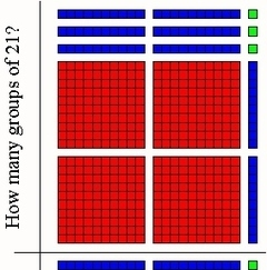 Whole Number Algorithms and a Bit of Algebra! | Gordon Graduate Education | Scoop.it