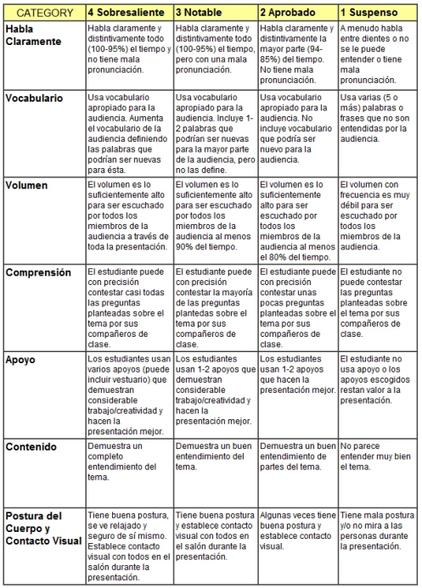 La brújula del tiempo | Enseñar Geografía e Historia en Secundaria | Scoop.it
