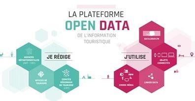 Lancement du site d'information sur le projet DATA Tourisme | Pep'up convergence | Scoop.it