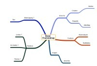 Framindmap : du proto-mindmapping libre et accessible à tous | Revolution in Education | Scoop.it