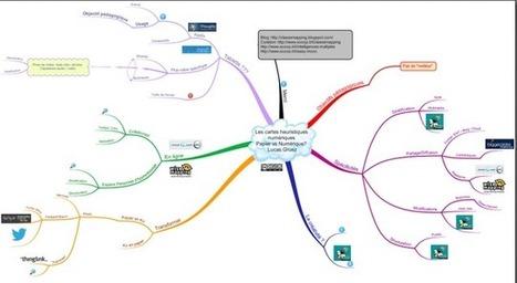 Les cartes heuristiques numériques, un outil pédagogique | pédagogie et éducation | Scoop.it