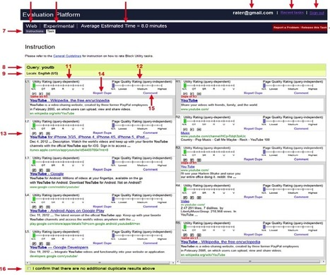 Le guide de l'évaluateur SEO de Google, version 2013 | Time to Learn | Scoop.it