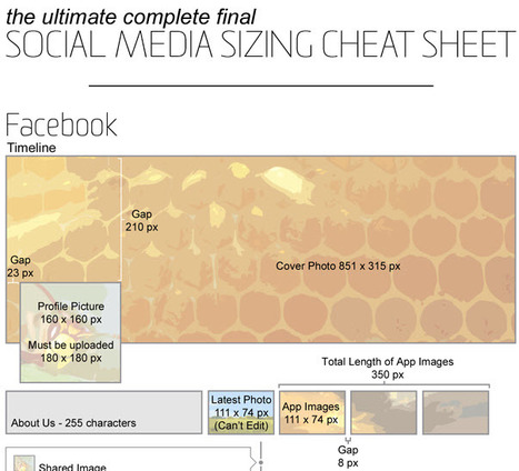 INFOGRAPHIC: The Ultimate Complete Final Social Media Sizing Cheat Sheet | Social Media Strategist | Scoop.it