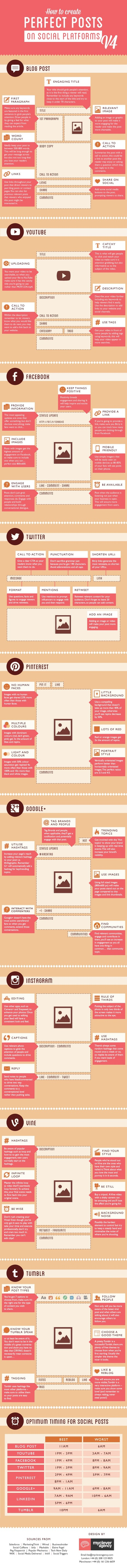 The Art of Creating Perfect Social Media Posts - infographic | social media infographics and typography | Scoop.it