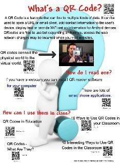 SLCWA 2011 QR Codes | Mrs Beatons Web Tools 4 U | Scoop.it