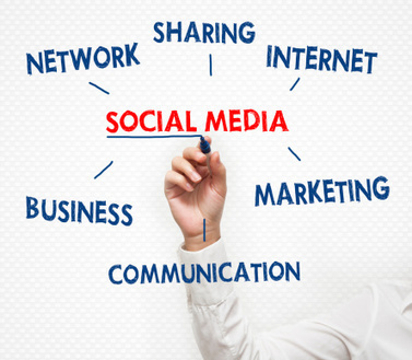 Four Steps to Social Media Marketing Success - Business 2 Community   Translation, Technology and Social Media   Scoop.it