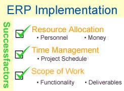 5 Signs That Your Business Needs ERP Software Solution | Manufacturing business software | Scoop.it