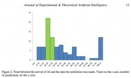 The errors, insights, and lessons of famous AI predictions | Rockstar Research | Scoop.it