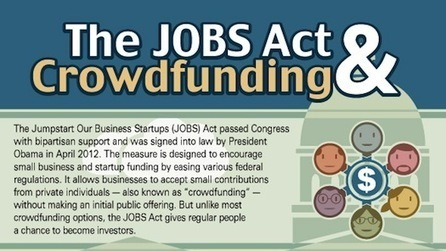 What Can #Crowdfunding Do For Jobs In USA [INFOGRAPHIC] by Fundable | Megafounder Blog | Crowdfunding Creative Projects | Scoop.it
