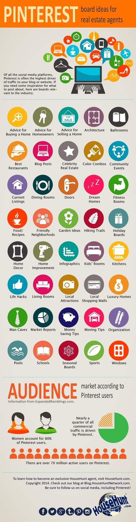 Pinterest Board Ideas for Real Estate Agents #infographic | MarketingHits | Scoop.it