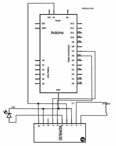 RFID with Arduino - | Arduino, Netduino, Rasperry Pi! | Scoop.it