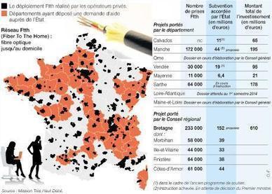 Comment l'État étend la toile du très haut débit | Avenir de la Haute-Savoie et du bassin annécien | Scoop.it