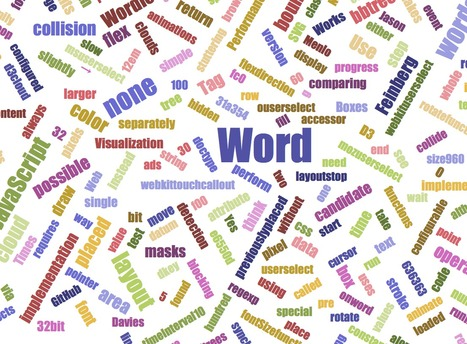 Word Cloud Generator | Web applications for effective teaching | Scoop.it