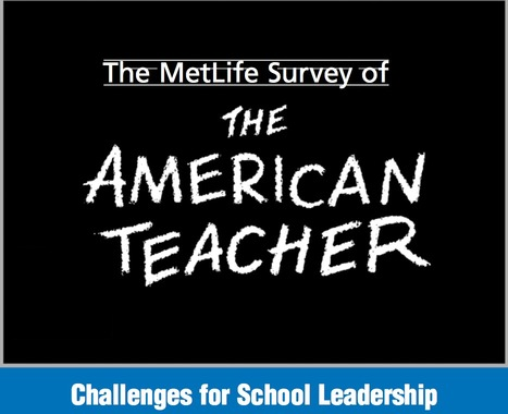 93% of Principals and 92% of Teachers say they are knowledgeable about the Common Core | College and Career-Ready Standards for School Leaders | Scoop.it