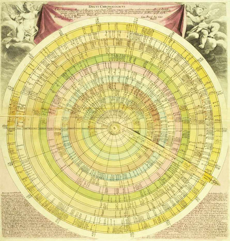 How to Map Time: A Visual History of the Timeline - The Atlantic | Data Visualization & Open data | Scoop.it