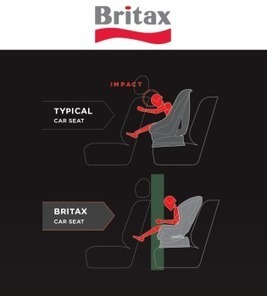 A Secret World for All : MORE HELPFUL AND USEFUL FROM BRITAX PRODUCTS FOR YOUR BABY AND CHILDREN | baby stuffs and toys | Scoop.it