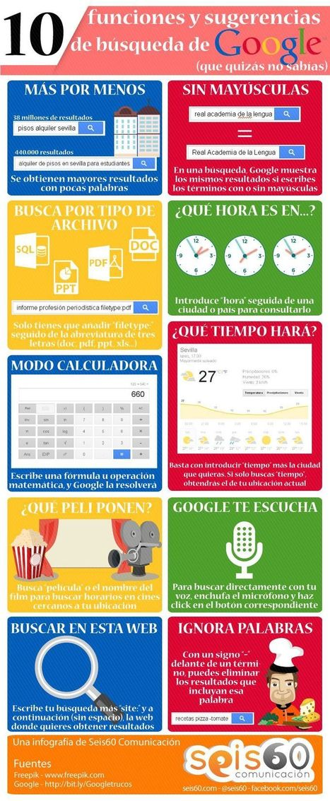 10 funciones y sugerencias para buscar en Google (infografía)   Un milimetro más allá   Scoop.it