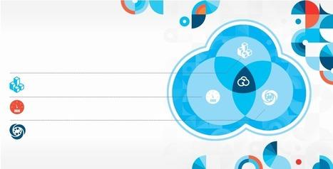 IBM Cloud Computing: What is cloud computing? - United States | Cloud | Scoop.it