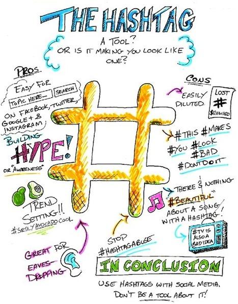 Optimiser les Hashtag dans ses tweets - Crack-net   Hashtag : actualités et fonctionnalités   Scoop.it