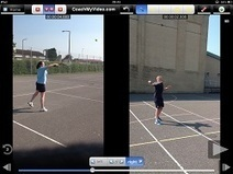 Don't sweat over it, iPads are an effective tool in PE - Innovate My School | iPad Apps for High School | Scoop.it