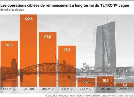 La BCE lance ses prêts àtauxnégatifs pour les banques | La fin d'un monde en direct (fissures d'un système économique à bout de souffle) | Scoop.it