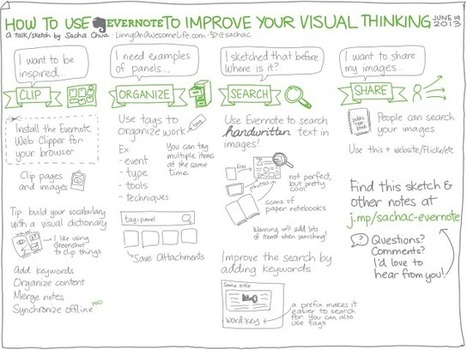 How to use Evernote to improve your visual thinking | Visual Thinking | Scoop.it