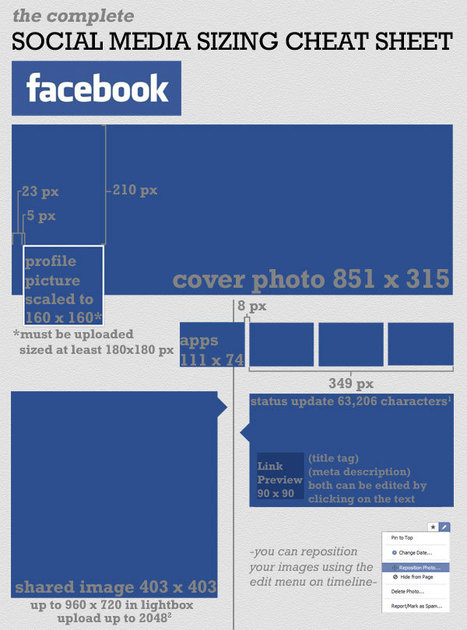 The Complete Social Media Sizing Cheat Sheet [Infographic] | visualizing social media | Scoop.it
