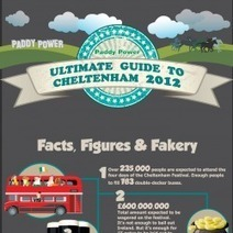 Ultimate Guide To Cheltenham 2012 | Visual.ly | Online Betting | Scoop.it