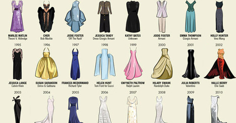 Here Is Every Best Actress Oscar Winner's Gown Since 1929 | What's new in Visual Communication? | Scoop.it