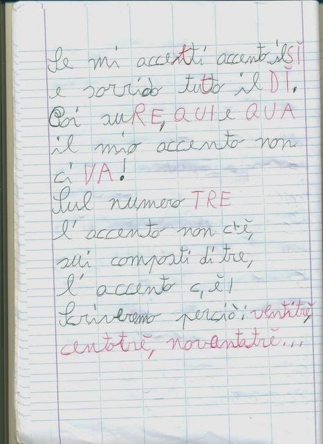 Mamme come me: Insegnare ai bambini l'uso dell'accento   Confronto sulla scuola   Scoop.it