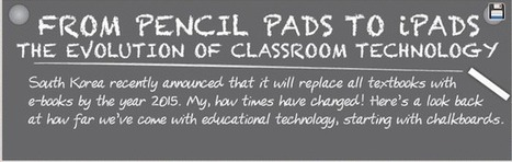 From Pencil Pads to iPads - Infographic | iPads and Other Tablets in Education | Scoop.it