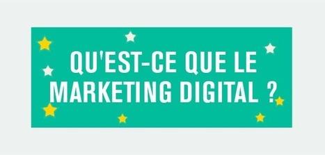 Qu'est ce que le marketing digital ? | Design, Innovation et Marketing | Scoop.it