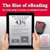 The Rise of e-Reading in the Digital Age ~ Teachers Tech Workshop | infographics | Scoop.it