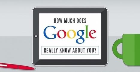 คุณรู้ทุกอย่างจาก Google แล้วรู้หรือไม่ Google ก็รู้ทุกอย่างเรื่องคุณ! | Convergence & Inforgraphic | Scoop.it