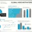 Infographie : La vidéo on line plus efficace que la télévision ?   Digital Marketing   Scoop.it