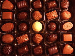 Closing Lid After Picking Out Your Chocolate Makes You Happier, Study Says - Forbes | learning.it! | Scoop.it