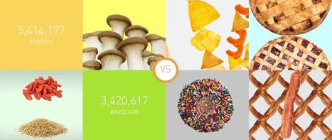 Food Porn and Heat Maps: Exciting Social Marketing Ideas | marketing know-how | Scoop.it