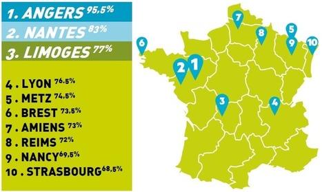 Angers sacrée ville la plus verte de France par l'UNEP   VILLE ET POPULATION   Scoop.it