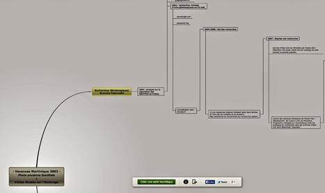Carte heuristique et généalogie   Classemapping   Scoop.it