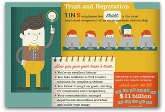 Infographic: Better rapport with managers makes employees work harder | The business value of technology | Scoop.it