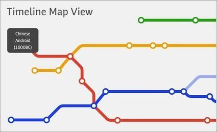 La historia de la tecnología vista como un plano de metro   Microsiervos (Arte y Diseño)   tecnología industrial   Scoop.it