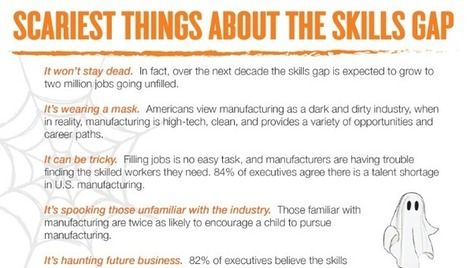Scariest Things About the Manufacturing Skills Gap | Manufacturing Jobs & Workforce Today | Scoop.it