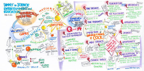 Facilitating knowledge transfer and idea generation | KnowledgeManagement | Scoop.it