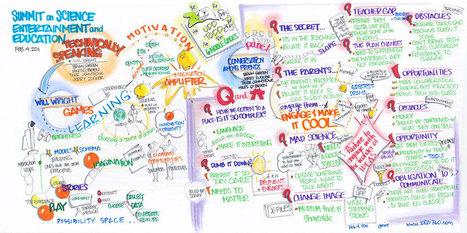 Facilitating knowledge transfer and idea generation | Co-construire | Scoop.it