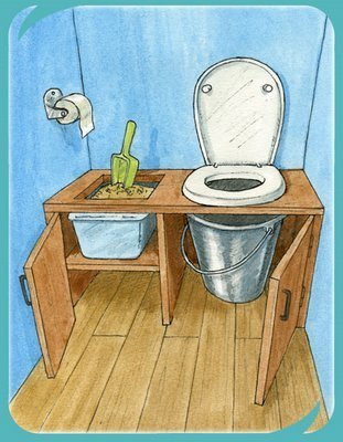 Toilettes sèches: des excréments vus comme une ressource pour les sols | Immobilier | Scoop.it